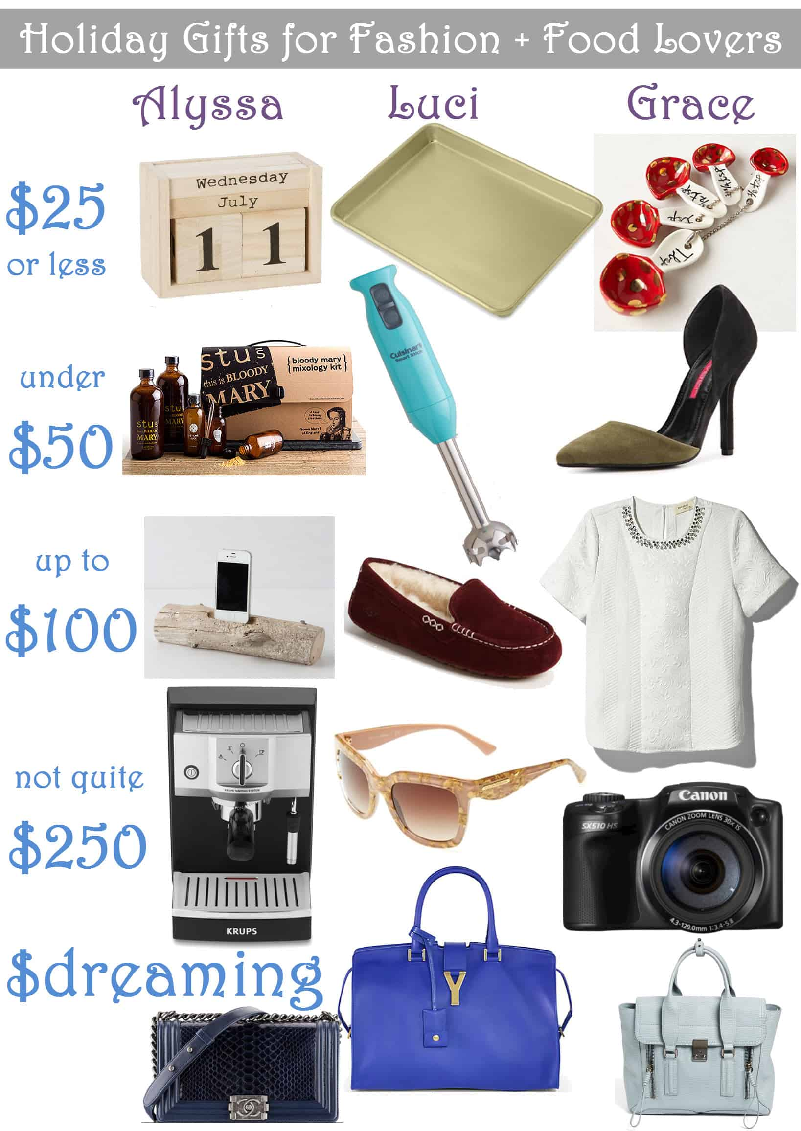 Holiday Gift Guide – Fashion & Food Lovers
